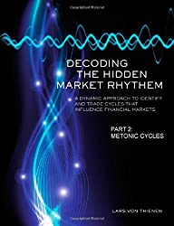 Decoding The Hidden Market Rhythm - Part 2: Metonic Cycles: A Non-Linear Approach To Identify And Trade Cycles That Influence Financial Markets (WhenToTrade)