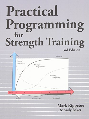 Practical Programming for Strength Training (Programming Strength)