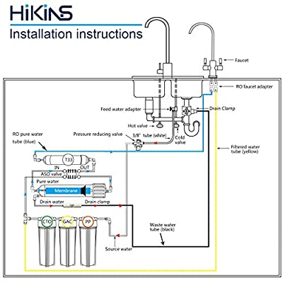 HiKiNS 600GPD High Flow Reverse Osmosis System Tankless 5-Stage Under Sink RO Water Filtration System with Double Water Quality and Water Saving