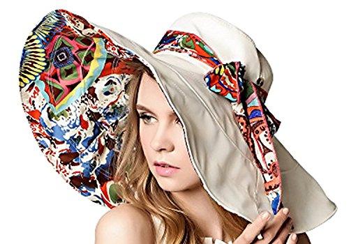 Women's UV Sun Protect Summer Beach Wide Large Big Brim Hat Visor, - Cheeks With Big People