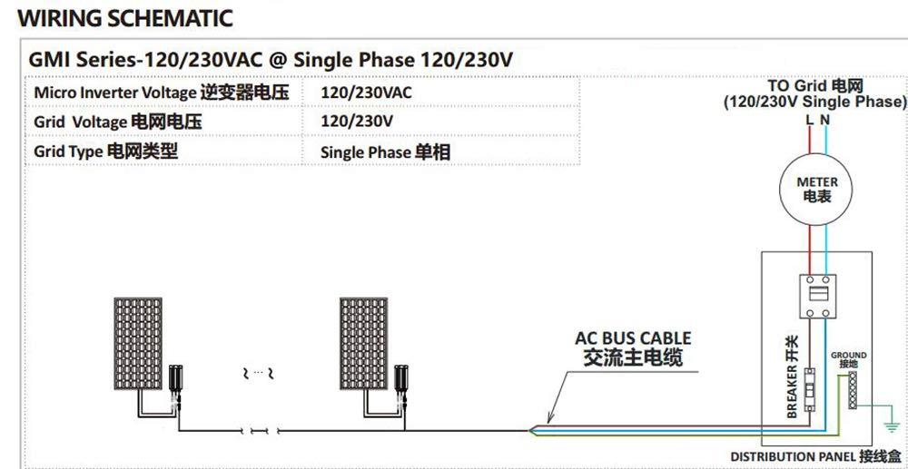 Y/&H 300W Solar Grid Tie Inverter MPPT Pure Sine Wave DC18V-50V Input AC180-260V Output for 36V Solar Panel