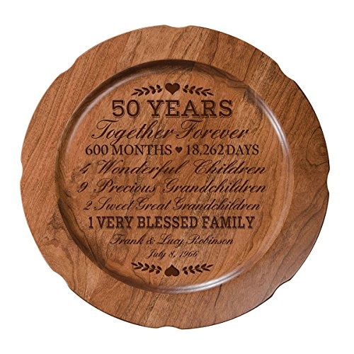 (LifeSong Milestones Personalized 50th Wedding Anniversary Plate Gift for Couple, Custom Happy Fiftieth for Her, 12