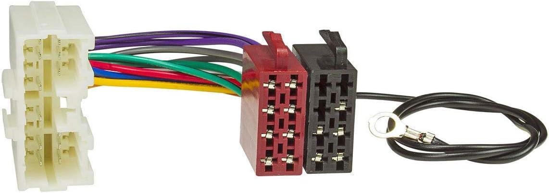 Tomzz Audio 7037 002 Radio Adapter Kabel Passend Für Elektronik