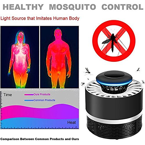 GUORZOM Indoor Mosquito Killer Lamp USB Power LED Mosquito Repellent Electronic Bug Zapper Mosquito Inhaler Night Lamp Fly Killer Mosquito Trap Light For Outdoor Camping Travel Home Garden, Black by GUORZOM (Image #5)