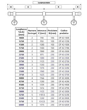 BARANDILLA COMPLETO INOXIDABLE AISI 304 F/ÁCIL D.42,4 mm.