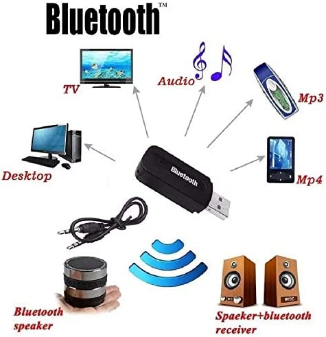 BOKA® USB Wireless Music Audio Bluetooth Receiver,Dongle 4.0 USB Adapter Hands-Free Dongle Kit for Speaker, Car Music System, Home Theater Compatible with All Mobile & Laptops - Black