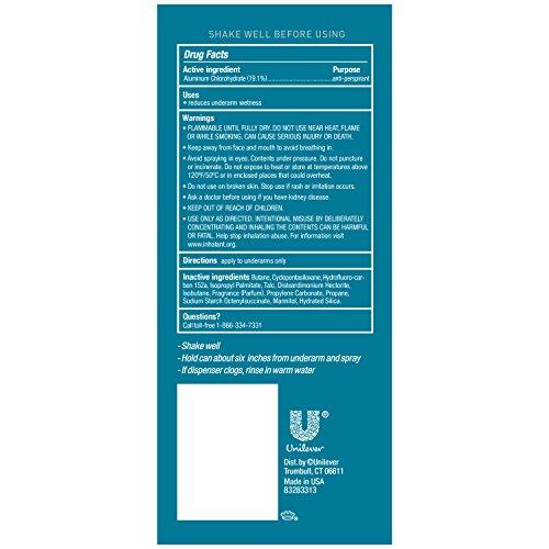 Buy rated antiperspirant