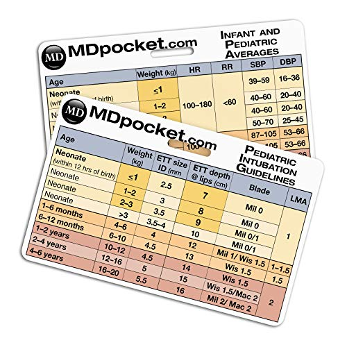Rapid ID - Pediatric Guidelines (Horizontal) (Vital Signs Badge Cards)