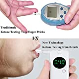 Ketone Meter Ketosis Breath Analyzer Detecting