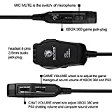 SADES-SA922-Pro-Stereo-Gaming-Headphones-with-Microphone-for-Pc-Mac-Xbox-One-Xbox-360-PS3-PS4-Mobile-PhonesBlack
