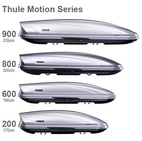 thule dynamic 900 test