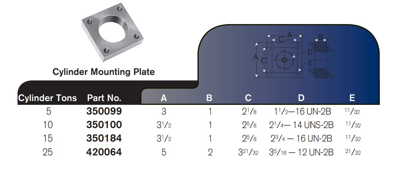 1 Width SPX Power Team 350100 Cylinder Mounting Plate for Mounting Accessories 3 1//2 Length 10 Cylinder Tons 3 1//2 Length 1 Width SPX Power Team Corporation