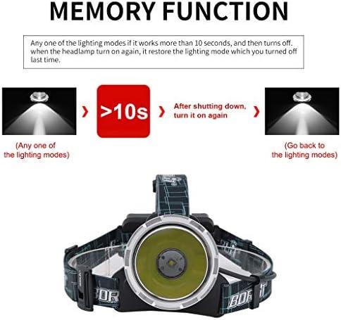 Jiande 2Pcs XML-L2 LED Headlamp 1200LM Head 4 Modes Flashlight Torch USB Rechargeable Head Light Forehead Lamp Head Fishing IPX6 Waterproof Headlight