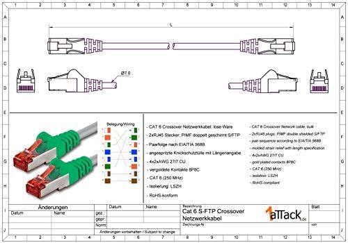 Netzwerkkabel Cat 6 Ethernetkabel Lankabel Cat6 Sftp: Amazon.de ...