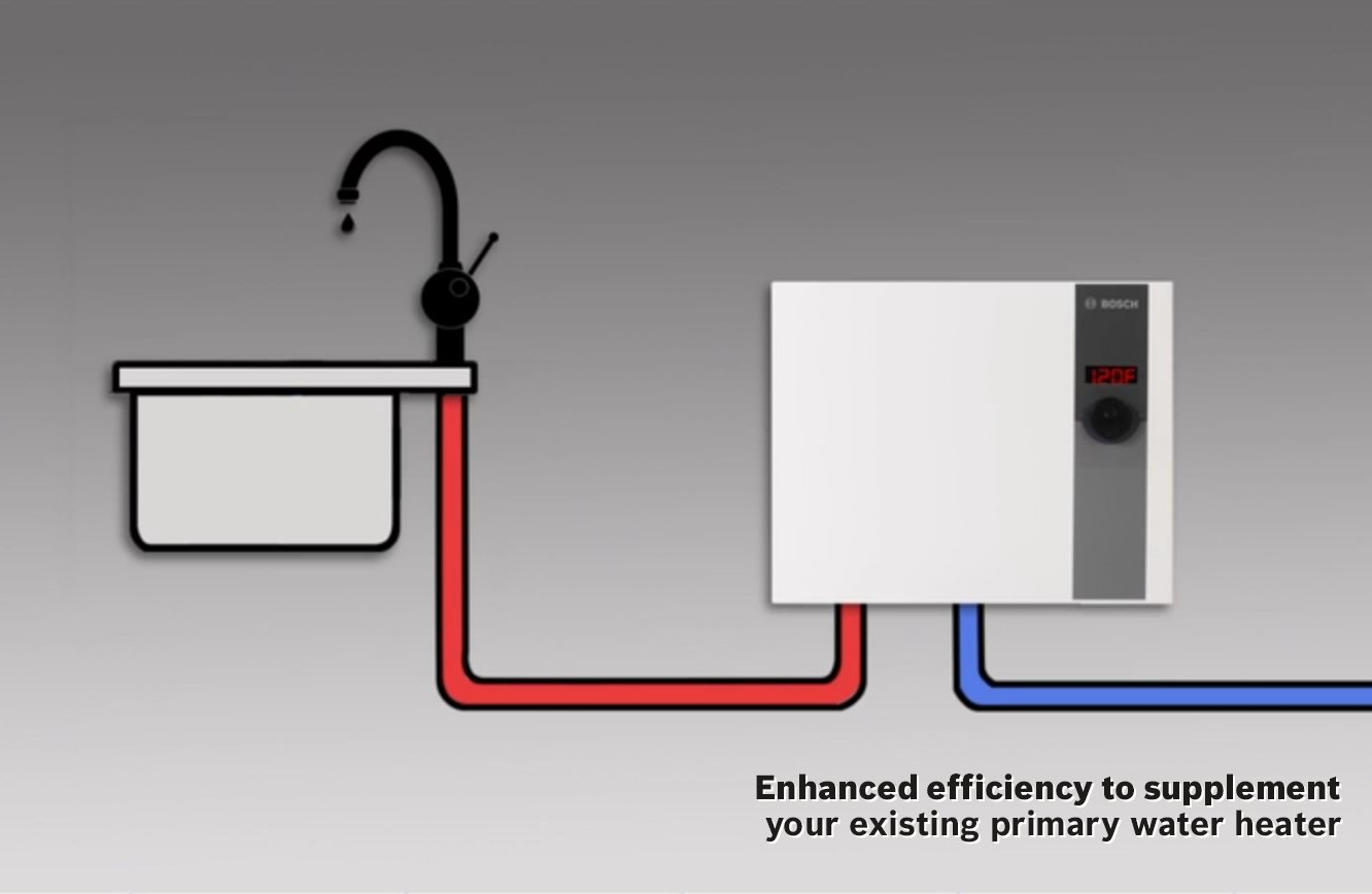 Bosch Electric Tankless Water Heater Easy Installation Eliminate Time for Hot Water