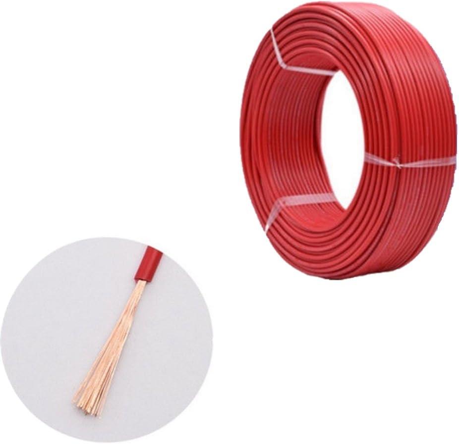 0,5-2,5 mm 24 V auto, industrie navali colore rosso//nero 12 V 11-28 A Wire4u Cavo unipolare a parete sottile per applicazioni nell/'industria automobilistica 10 m