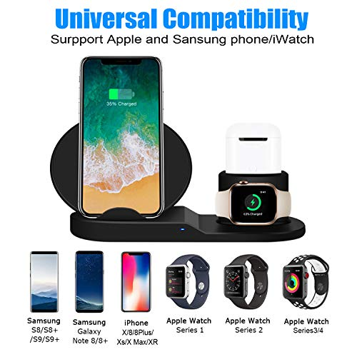 Buy the best charging station