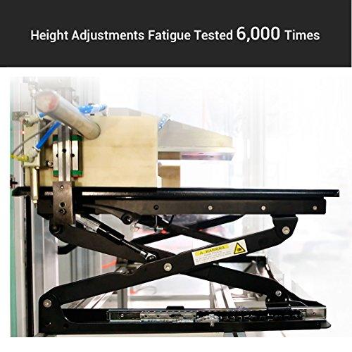Loctek - Height Adjustable Standing Desk 36'' Wide Platform, Removable Keyboard Tray with Power Strip Holder & USB Port (PL36B) by Loctek (Image #6)