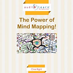 The Power of Mind Mapping!