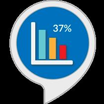 Statistik/Fakt des Tages - Lustig und Interessant