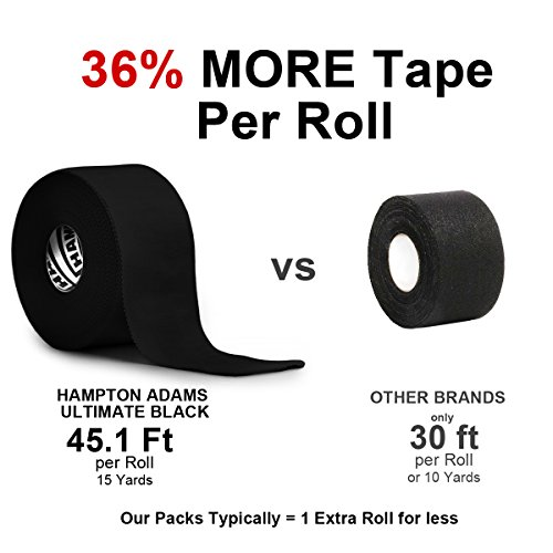 Black Athletic Tape - 45ft per Roll - No Sticky Residue & EasyTear Technology - for Sports Athletes, Trainers & First Aid Injury Wrap: Fingers Ankles Wrist - 1.5 inch x 15 Yards per Roll (3-Pack) by Hampton Adams (Image #3)
