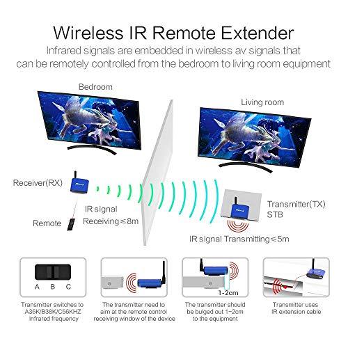 4 VR+robot+Wireless+Transmitter+Transmission+PC+Projector