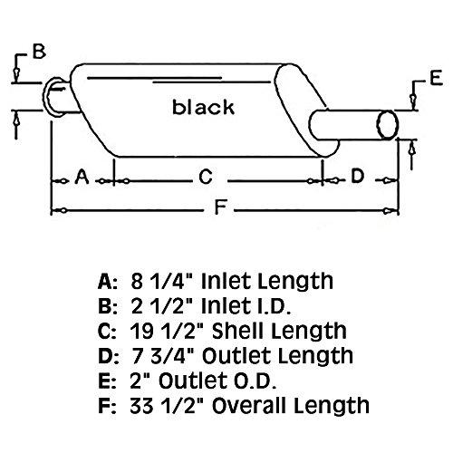 AT21690 Muffler For John Deere Crawler 2010 2020 (Gas Diesel and LP)