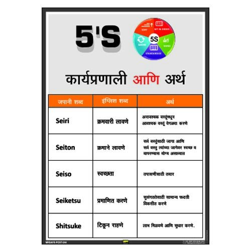 Mr  Safe - 5S Methodology & Meanings Poster in Marathi PVC Sticker