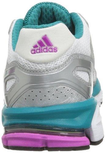 adidas Response Ftw 22 Weiß Q21395 Emerald Running Damen Performance Night Cushion W F13 Blast White F13 Met Laufschuhe rrUq5w4