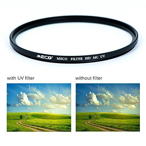 MECO Optical 77MM HD-MC-UV Filter - Multi-coated, 99.8% Light Transmittance, Anti-fingerprint, Ultra Slim, Aluminum Frame, Optical Glass Ultraviolet Protection - Chicago 37 Block Il