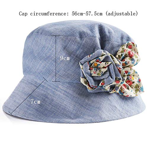 Verano Hellblau Sol Basic Sombrero De FvY1wxqqZ