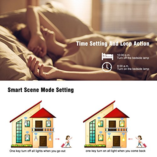 Smart Wifi Switches Wireless Relay Remote Control eMylo Light Switch Module  Smart Home Automation Outlet Timer Compatible with Alexa, Google Home Via