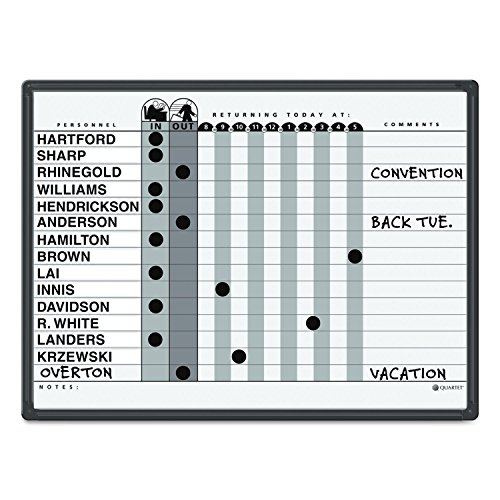 Magnetic Employee In/out Board, Porcelain, 24 X 18, Gray/black, Aluminum Frame By: Quartet by Office Realm