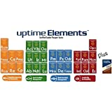 Certified Reliability Leader Uptime Elements Passport Series