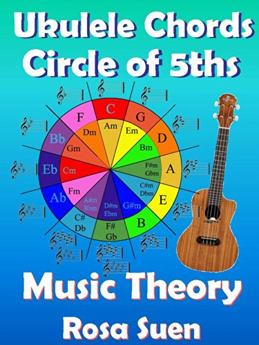 Music Theory Ukulele Chord Theory Circle Of Fifths Fully