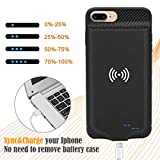 Epuirie iPhone 6/6S/7/8 Battery Case with QI
