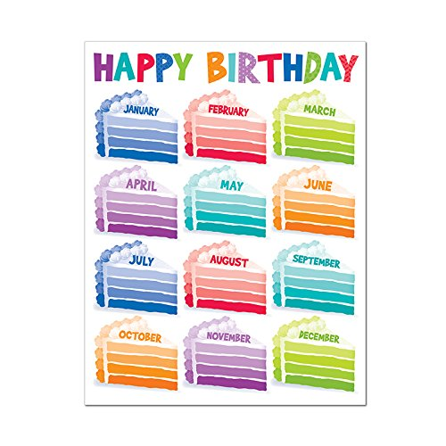 Creative Teaching Press Chart Painted Palette Happy Birthday Chart (1125) ()