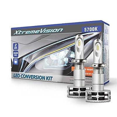 XtremeVision V3 48W 7,200LM - LED Headlight Conversion Kit - 2017 Model