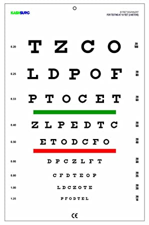 Snellen Chart With Red Green Lines 10 Feet Amazon Health
