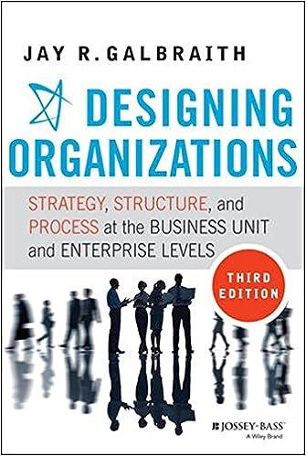 Designing Organizations