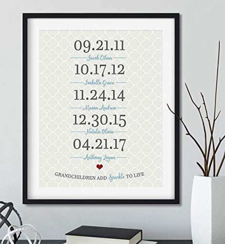 Grandma Gifts from Granddaughter with Grandkids Birth Dates, Black Frame Available, Grandparents Picture Frame, You Choose Colors (Best Christmas Gifts For Grandparents)