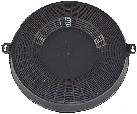 IKEA Nyttig FIL900 - Filtro de carbón para campana de cocina: Amazon.es: Hogar