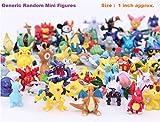 ZenShanti Pokemon Mini Figures/ Cute Toys, 2-3 Cms (Unique/ Random Pieces)-24 Piece Set