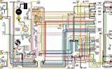 1970 Volvo 1800E 11'' X 17'' Laminated Color Wiring Diagram