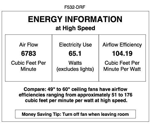 """Minka Aire F532-DRF Sunseeker Driftwood 60"""" Ceiling Fan"""