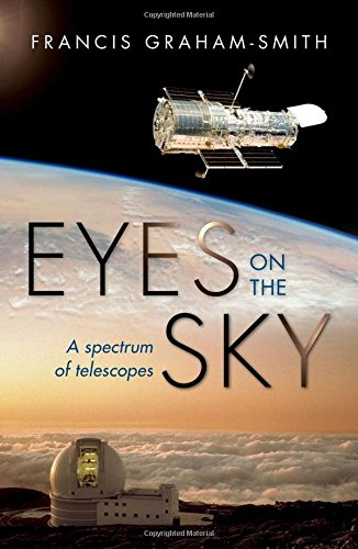 Book Cover: Eyes on the Sky: A Spectrum of Telescopes