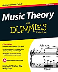 Music theory music theory books videos products information and music theory for dummies fandeluxe Images