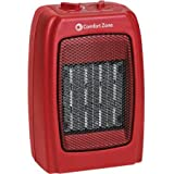 Comfort Zone Ceramic Heater in Red Ceramic Heaters Comfort Zone