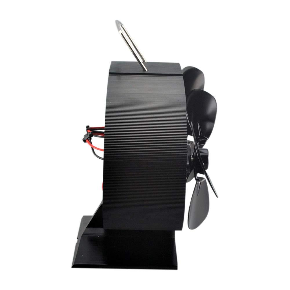 Festnight Ventilador de 8 Aspas Calor Powered Horno Ventilador Doble Motor para Estufa Cocina Estufa Leña Chimenea Ahorro Costos Combustible Aluminio Negro ...