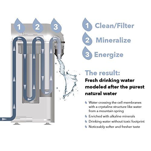 Mira-Water Home Purifies, Mineralizes, Energizes Fresh Drinking Water by MIRA (Image #3)